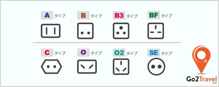 ổ cắm điện ở Nhật