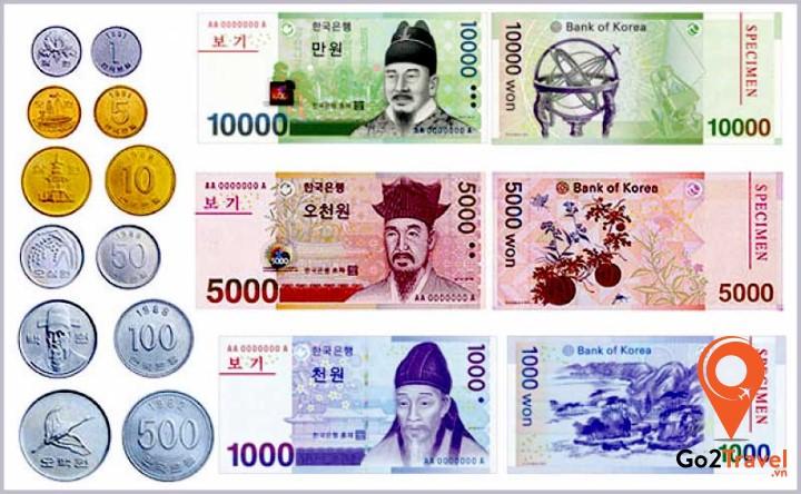 tiền Hàn Quốc