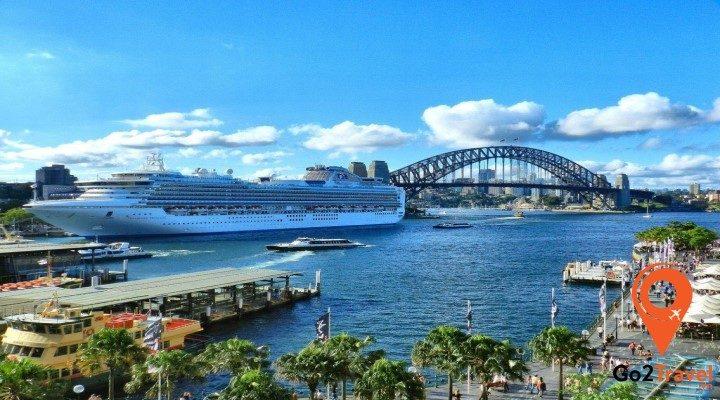 tài chính du học Úc bao nhiêu?