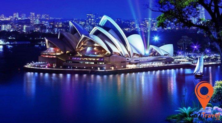 sim du lịch Úc